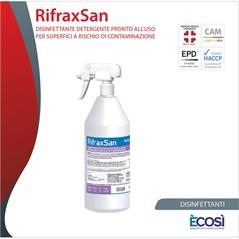 RifraxSan